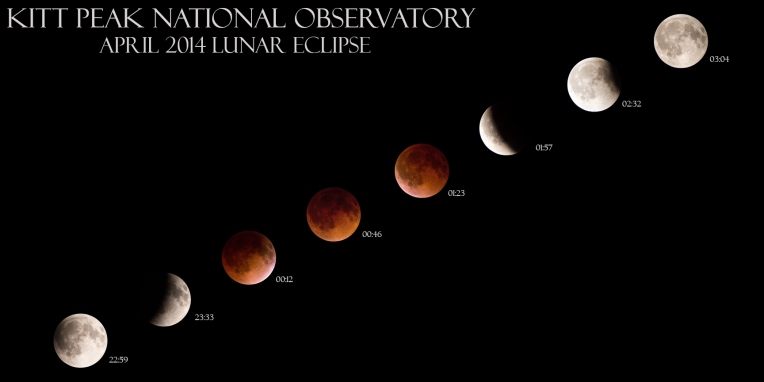 April 2014 Lunar Eclipse as seen from Kitt Peak National Observatory.